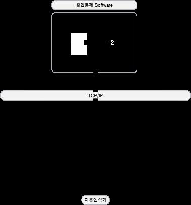 SP-CF-018_23640002_Block-Diagram